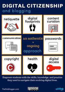 Digital Citizenship and Blogging Graphics & Image