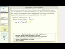 Writing Expressions to Solve a Linear Equation App: Ticket Sales Video