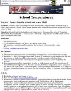 School Temperatures Lesson Plan