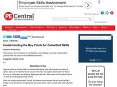 Understanding the Key Points for Basketball Skills Lesson Plan