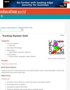 Tracking Olympic Gold! Lesson Plan