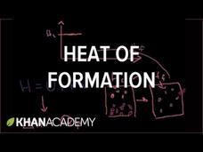 Heat of Formation Video