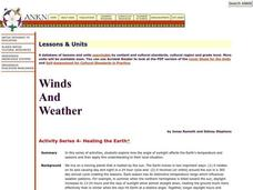 Heating the Earth Lesson Plan