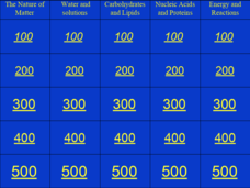 Macromolecules Jeopardy Learning Game