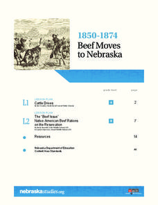 1850-1874 Beef Moves to Nebraska Lesson Plan