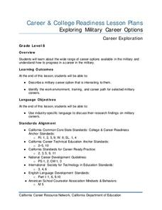 Exploring Military Career Options Lesson Plan