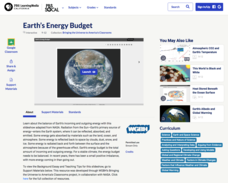 Earth's Energy Budget Interactive