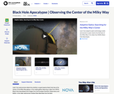 Black Hole Apocalypse | Observing the Center of the Milky Way Video