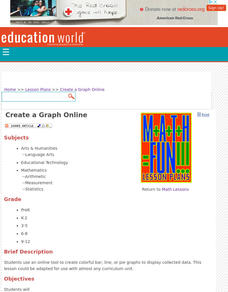 Create a Graph Online Lesson Plan