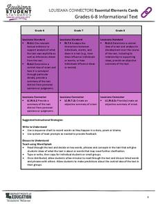 Essential Elements Cards Lesson Plan