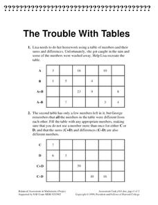 The Trouble with Tables Assessment