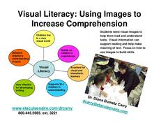 Visual Literacy: Using Images to Increase Comprehension Professional Document