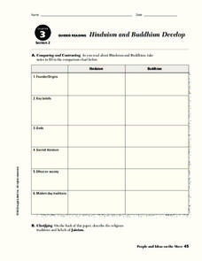 Jainism and Hinduism Lesson Plans & Worksheets Reviewed by Teachers