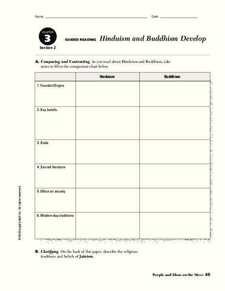 Hinduism Buddhism Compare Lesson Plans & Worksheets