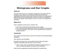 Histograms and Bar Graphs Lesson Plan