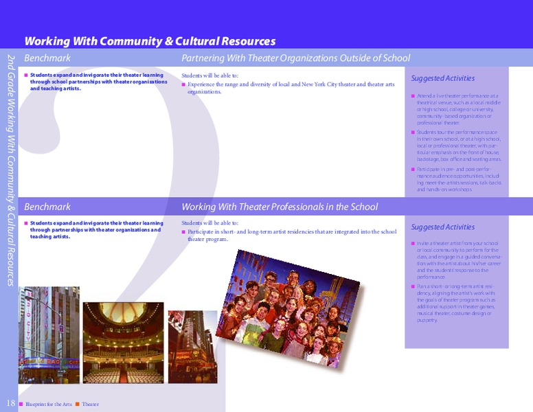 Working With Community and Cultural Resources Lesson Plan