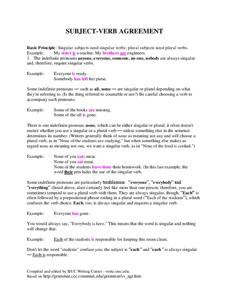 Subject Verb Agreement Handouts Reference For 4th 8th Grade