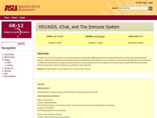HIV/AIDS, iChat, and The Immune System Lesson Plan