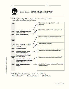 Hitler's Lightning War Worksheet