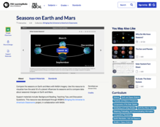 Seasons on Earth and Mars Presentation