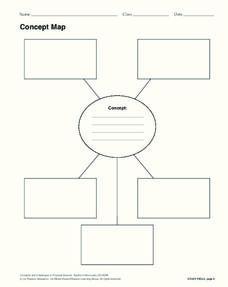 Concept Map Graphic Organizer For Kindergarten 12th Grade