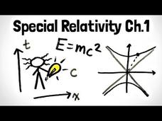 Minute Physics: Intro to Special Relativity Course