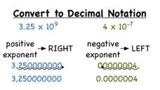 How Do You Convert From Scientific Notation to Decimal Notation? Video