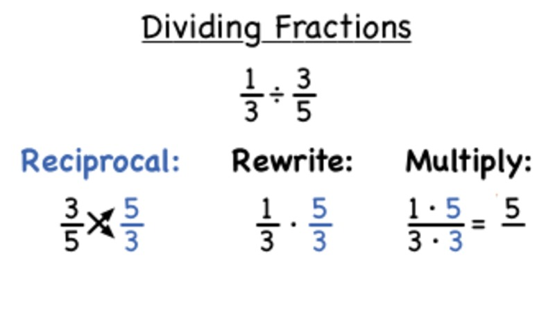 How Do You Divide Fractions? Video