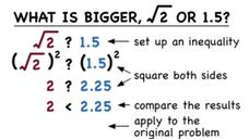 How Do You Figure Out if a Square Root is Bigger than Another Number? Video