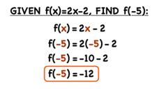 How Do You Find f(x) If You Have a Value For x? Video