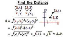 How Do You Find the Distance Between Two Points? Video