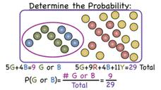 How Do You Find the Probability of a Simple Event? Video