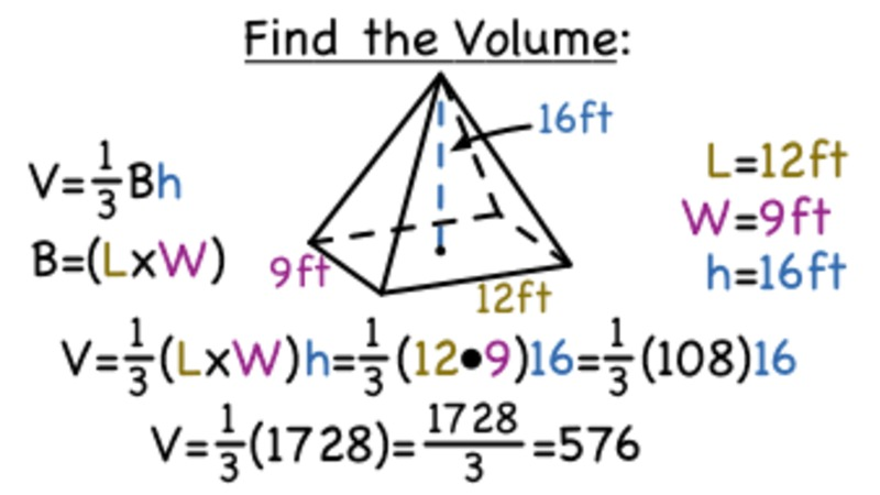 How Do You Find the Volume of a Rectangular Pyramid? Video