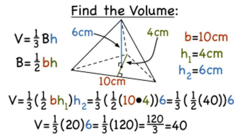 How Do You Find the Volume of a Triangular Pyramid? Video