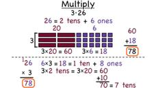 How Do You Multiply a Two-Digit Number by a One-Digit Number? Video