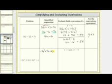 Simplify and Evaluate Algebraic Expressions 1 Video
