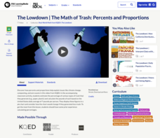 The Lowdown — The Math of Trash: Percents and Proportions Video