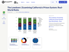 The Lowdown — Examining California's Prison System: Real-World Ratio Activities & Project
