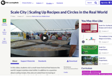 Scale City — Scaling up Recipes and Circles in the Real World Video