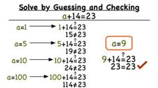 How Do You Solve an Equation by Guessing and Checking? Video
