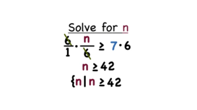 How Do You Solve an Inequality by Multiplying by a Positive Number? Video