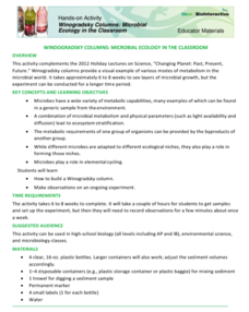 Microbiology Lesson Plans & Worksheets | Lesson Planet