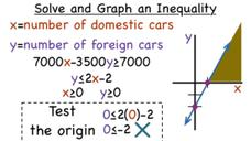 How Do You Solve and Graph Inequalities from a Word Problem? Video