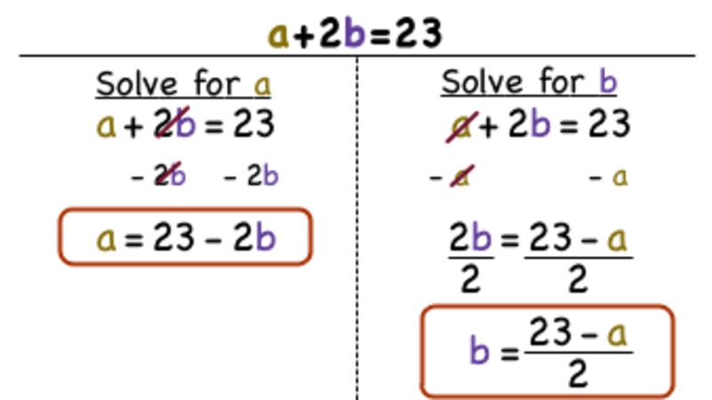 How Do You Solve For a Variable In Terms Of Another Variable? Video