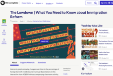 The Lowdown — What You Need to Know about Immigration Reform Interactive