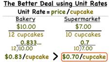 How Do You Use Unit Rates to Compare Rates? Video