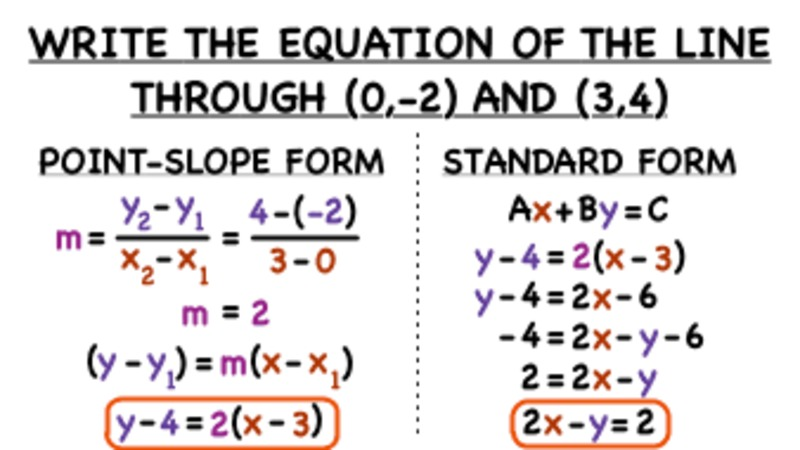 point slope form and standard form  How Do You Write an Equation of a Line in Point-Slope Form ...