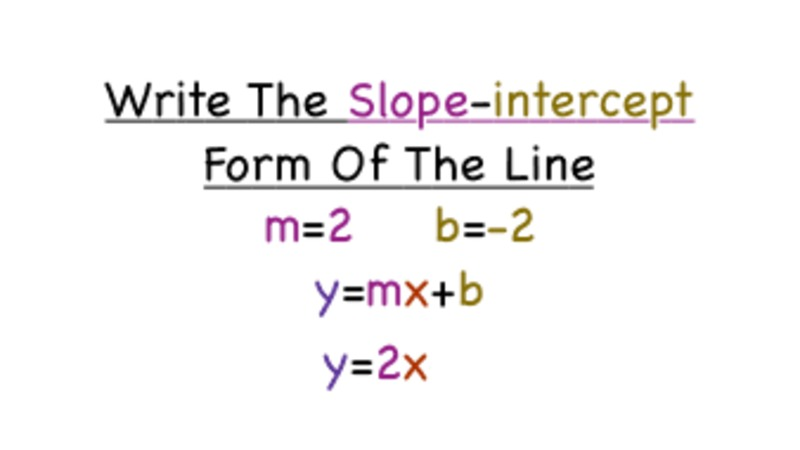 How Do You Write an Equation of a Line in Slope-Intercept Form If You Have the Slope and the Y-Intercept? Video