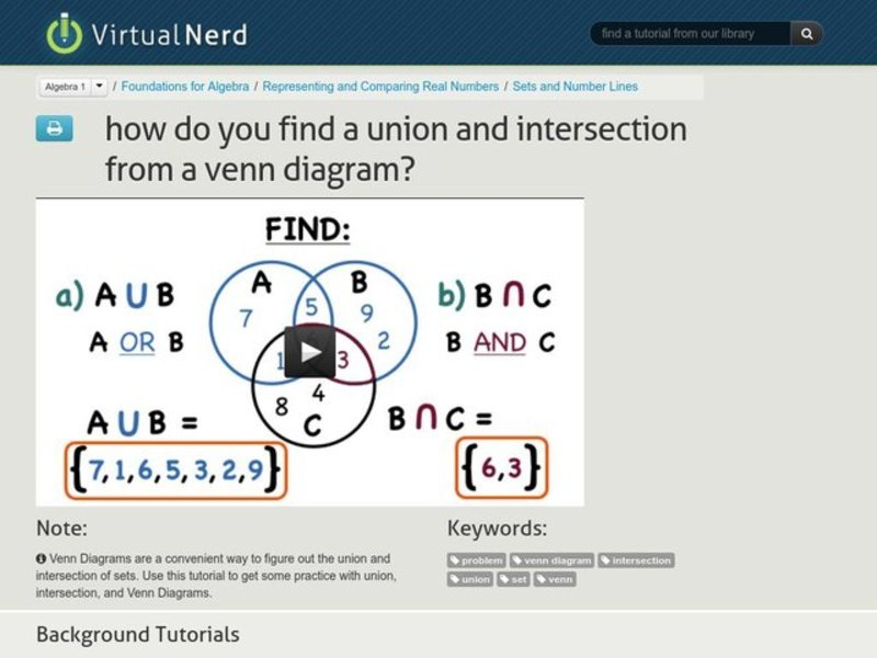 Algebra 3 Venn Diagrams Unions And Intersections Manual Guide
