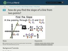 How Do You Find the Slope of a Line from Two Points? Video
